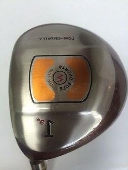 New Mens Golf Mini Stinger Driver 9 ° SENIOR Flex Right Han